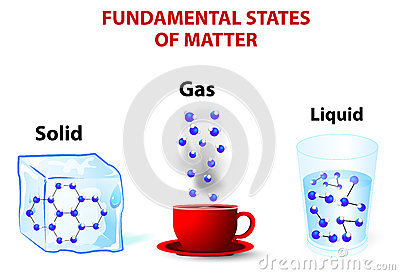 Clipart states of matter picture royalty free library States of Matter Clip Art – Clipart Free Download picture royalty free library