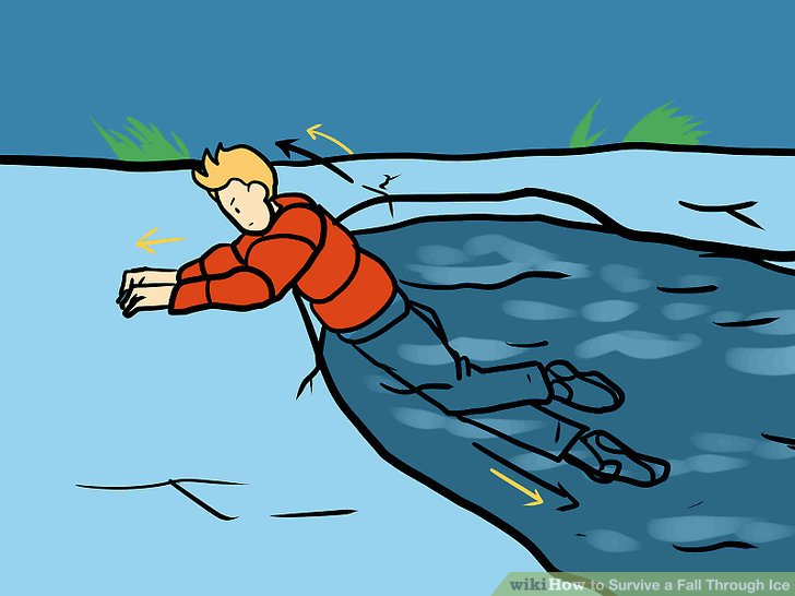 Clipart survive vector royalty free library How to Survive a Fall Through Ice: 8 Steps (with Pictures) vector royalty free library