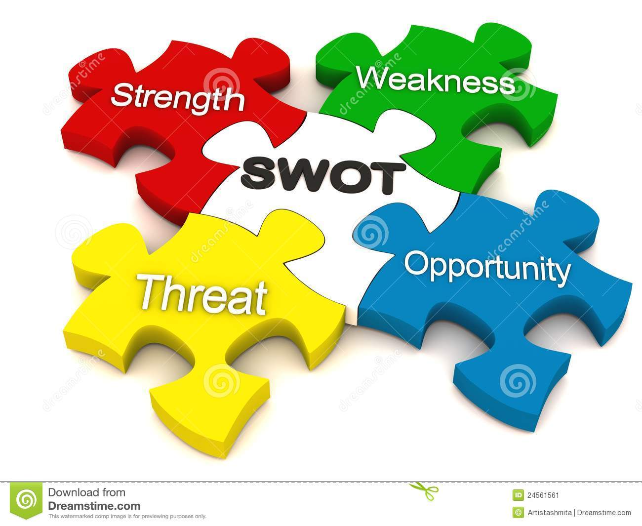 Clipart swot vector free stock Swot analysis clipart 1 » Clipart Station vector free stock