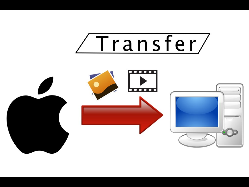 How to transfer photos/videos from iphone to Mac/PC over wifi ... graphic black and white download