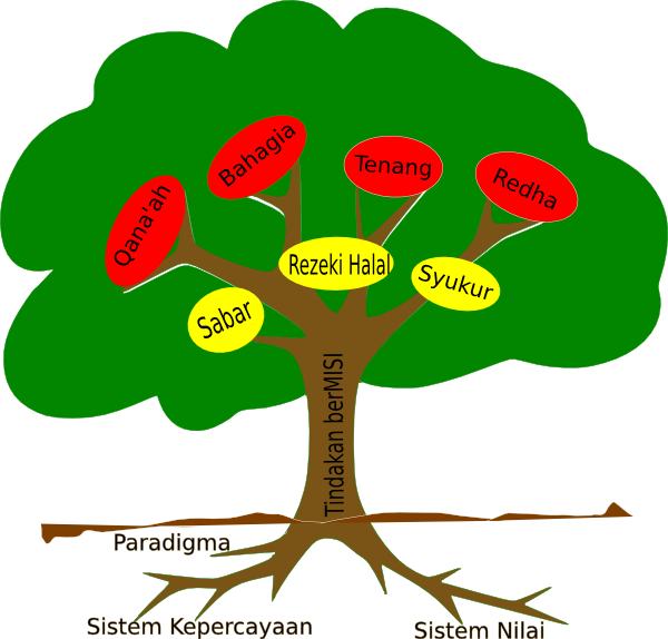 Clipart tree of life clipart free library Tree Clip Art at Clker.com - vector clip art online, royalty free ... clipart free library