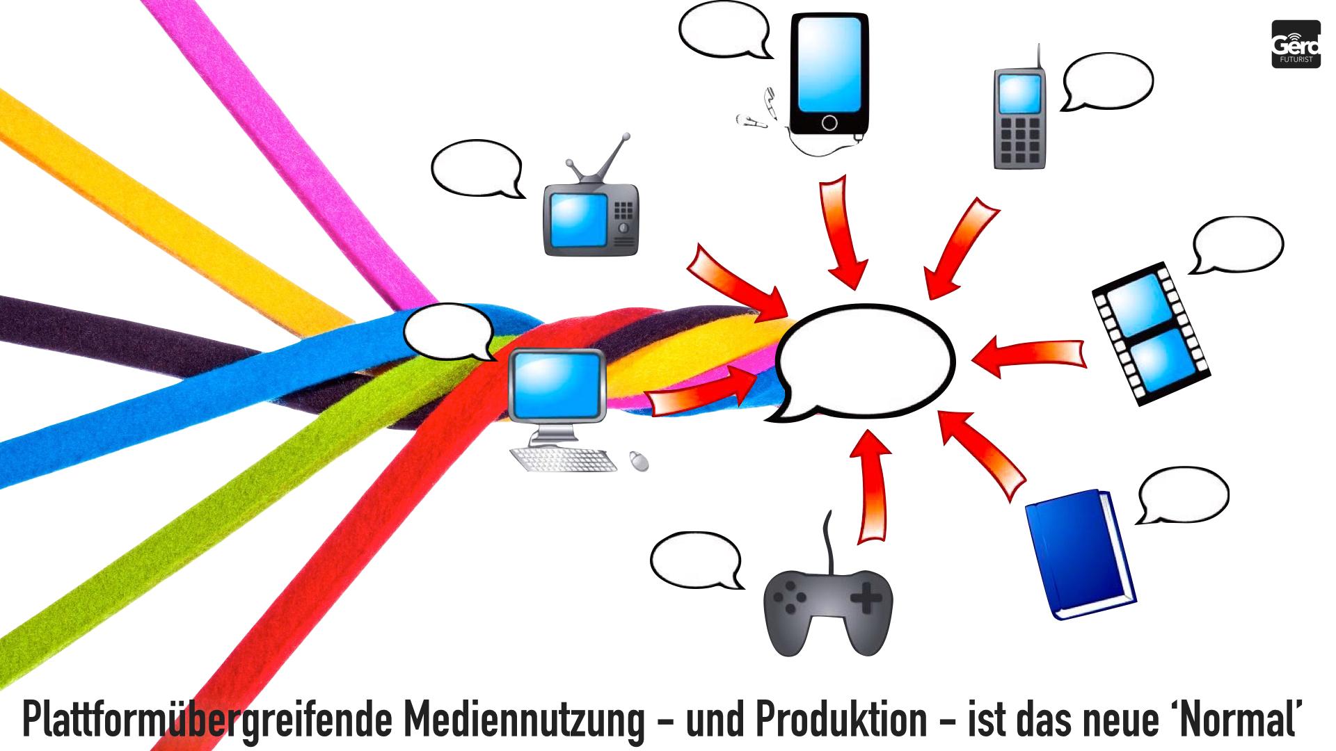 Clipart und medien site clipart library library The Future of Media / Die Zukunft der Medien: the slides from ... clipart library library