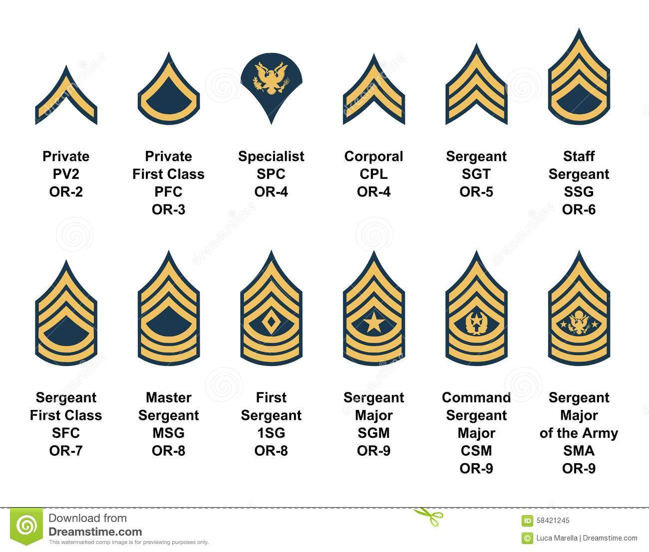 Clipart us army map symbols jpg download Army Enlisted Rank Insignia Stock Vector - Image: 58421245 jpg download