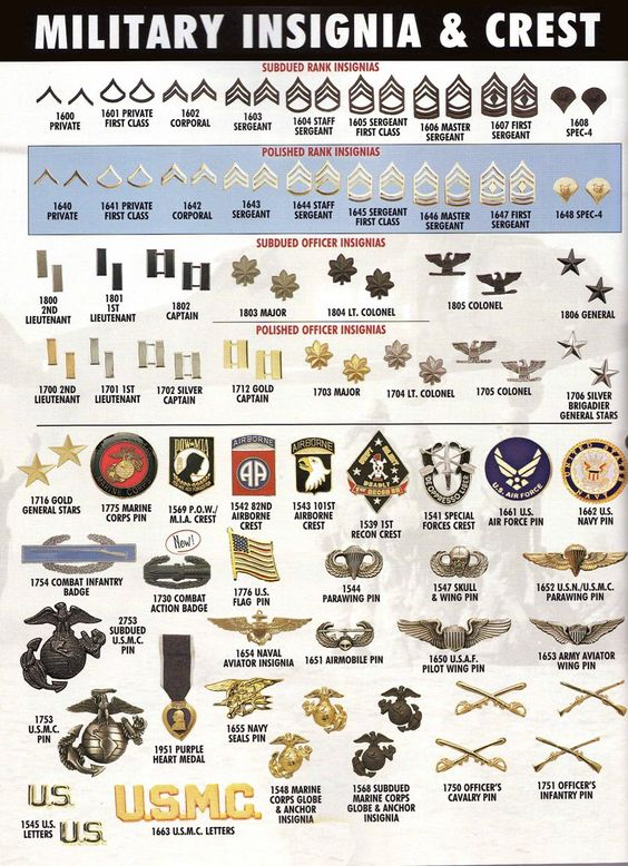 Clipart us army map symbols graphic royalty free stock military insignia - Google Search | Military Insignia, Symbols ... graphic royalty free stock