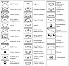 Clipart us army map symbols banner library download nato symbol | Here are the types of NATO type military unit ... banner library download