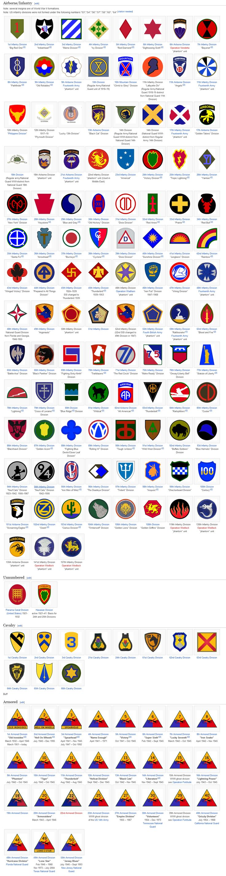 Clipart us army map symbols graphic freeuse library Clipart us army map symbols - ClipartFox graphic freeuse library