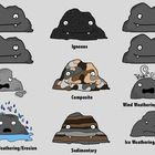 Clipart weathering png freeuse library Earth Science Clip Art: Erosion, Weathering, Deposition, and ... png freeuse library