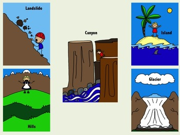 Erosion clipart jpg library Earth Science Clip Art: Erosion, Weathering, Deposition, and Landforms jpg library