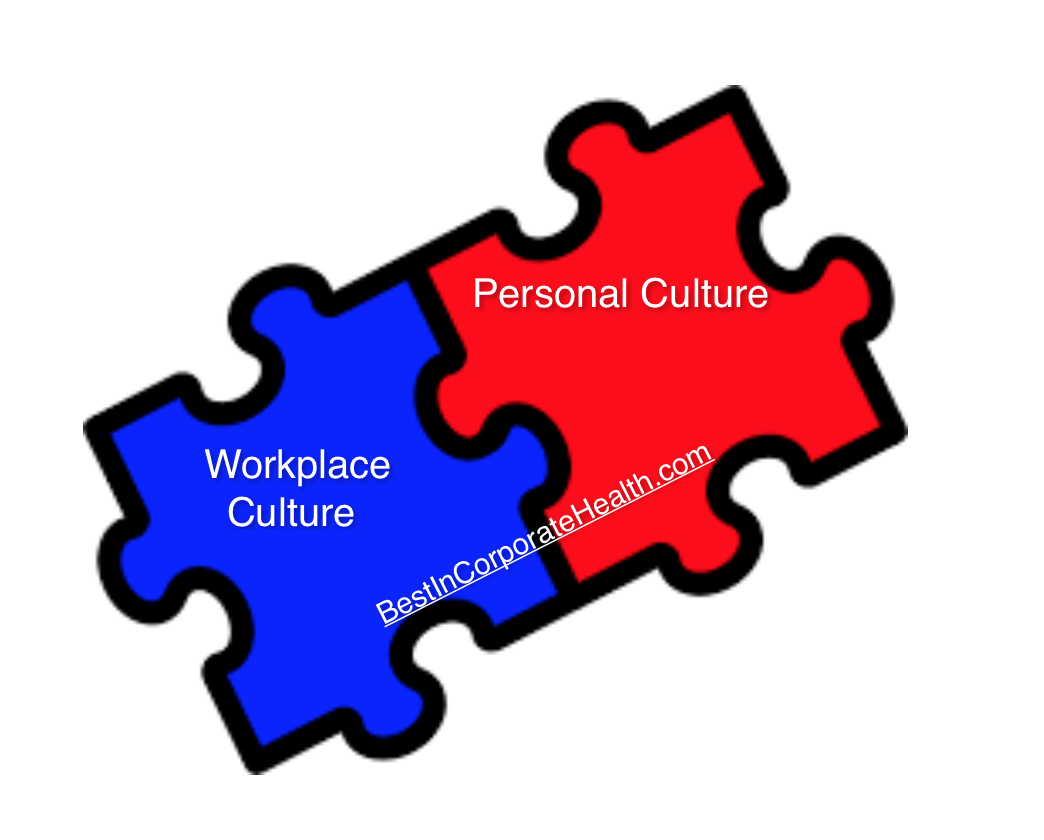 Clipart work life fit image royalty free Work Life Balance - Finding the Fit | Best In Corporate Health image royalty free
