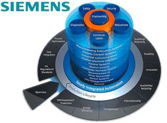 Cliparts siemens svg download TIA2: PLC Siemens Simatic S7-300/400 programming in TIA PORTAL ... svg download