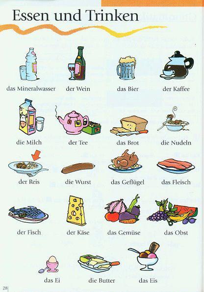 Deutsch lernen kostenlos. Cliparts zum thema essen und trinken