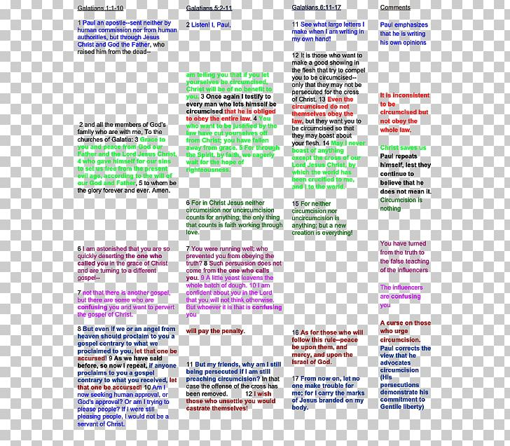 Collasians 3 clipart svg free Epistle To The Galatians Epistle To The Colossians Pauline Epistles ... svg free