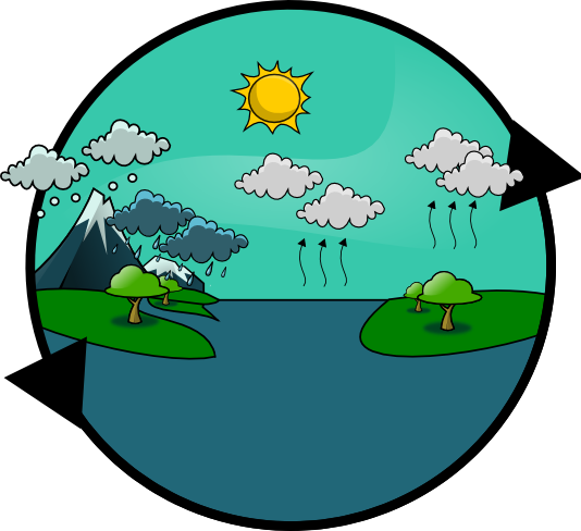 Collection water cycle clipart jpg black and white Water cycle collection clipart - ClipartFest jpg black and white