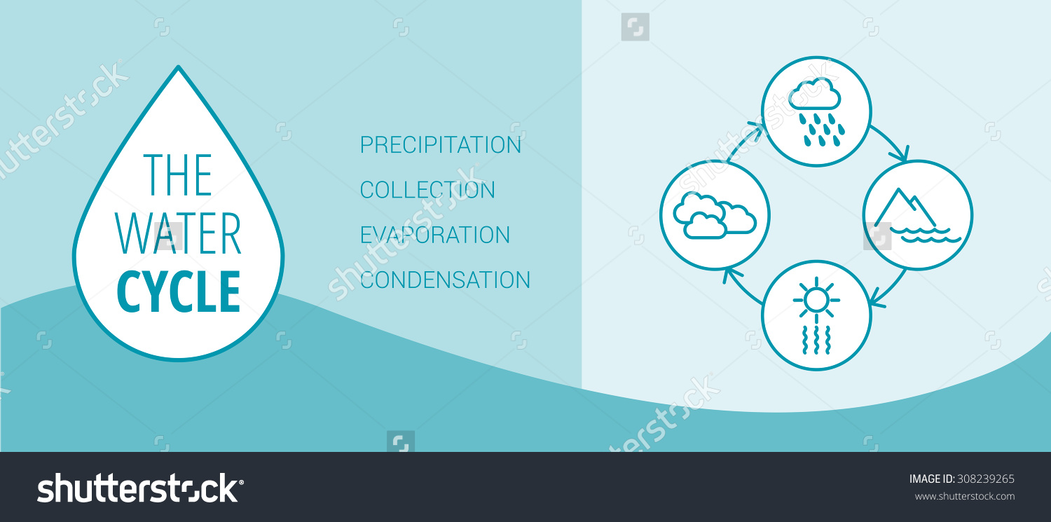 Collection water cycle clipart clip art freeuse library Condensation water cycle clipart - ClipartFest clip art freeuse library