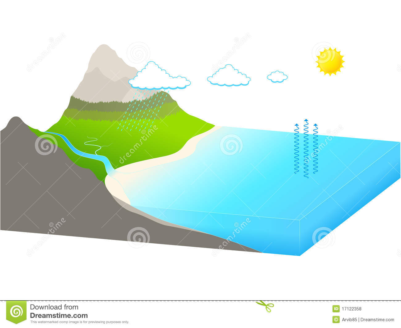 Collection water cycle clipart clipart library Water Cycle Clip Art #1LSVAf - Clipart Kid clipart library