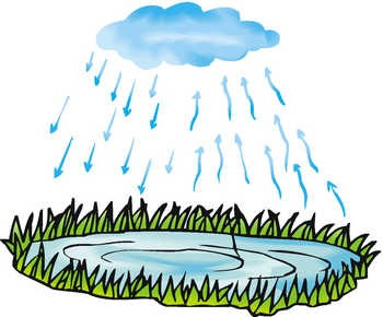 Collection water cycle clipart image free download Collection water cycle clipart - ClipartFest image free download