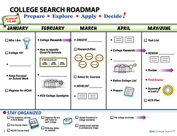 College road map clipart. Kcs about kent search