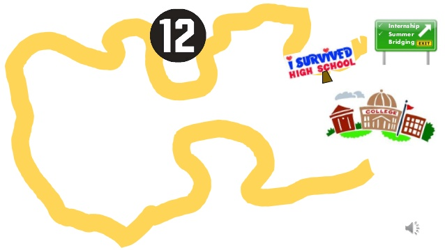 My roadmap agency assistance. College road map clipart