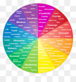 Color psychology clipart png royalty free download Color Psychology PNG and Color Psychology Transparent Clipart Free ... png royalty free download