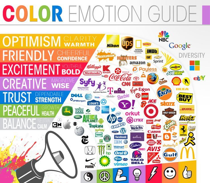Color psychology clipart graphic transparent download The Psychology Of Color In | Clipart Panda - Free Clipart Images graphic transparent download