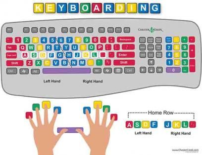 Colorful computer keyboard clipart.  best images about