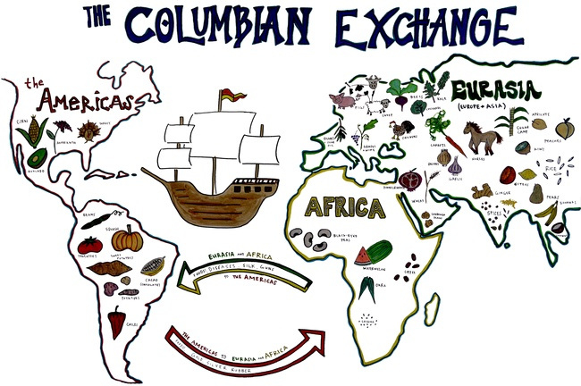 Columbian exchange clipart clipart free stock Kitchen Humanities: Ghanaian Black-Eyed Peas | OER Commons clipart free stock