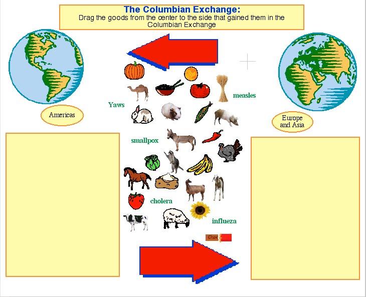 Columbian exchange clipart freeuse library inspirationandkidspiration - allisonmcclelland freeuse library