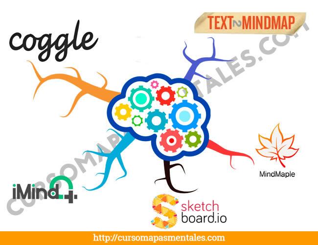 Como hacer una imagen clipart online image black and white stock Programas para hacer Mapas Mentales image black and white stock