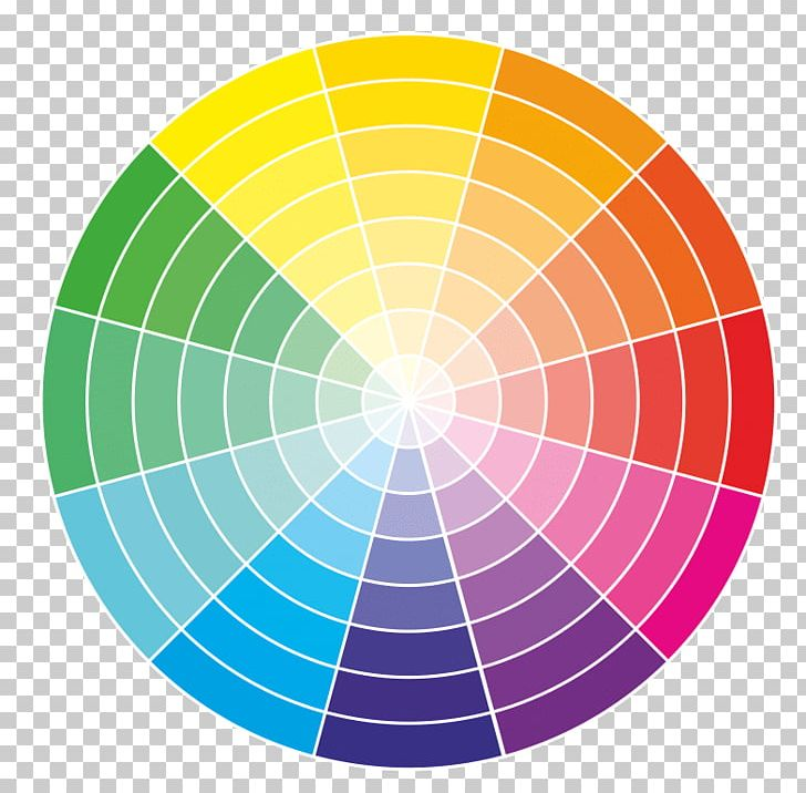 Complementary colors clipart jpg freeuse stock Color Wheel Complementary Colors CMYK Color Model PNG, Clipart, Art ... jpg freeuse stock