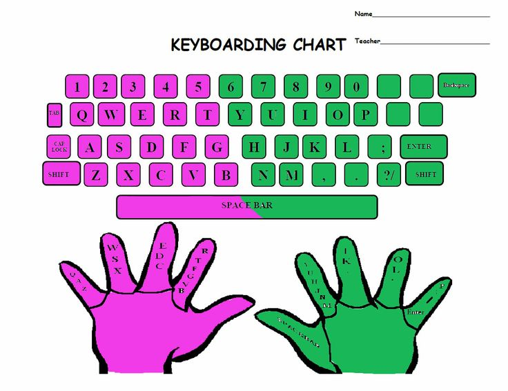 Computer clipart for kids keyboard posture clipart black and white 17 Best images about Images for classes on Pinterest | The secret ... clipart black and white