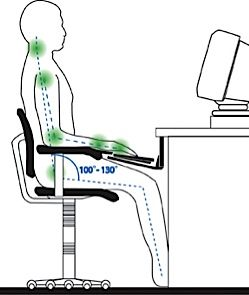 Computer clipart for kids keyboard posture clip black and white download This is the good posture while using the computer. It can be done ... clip black and white download