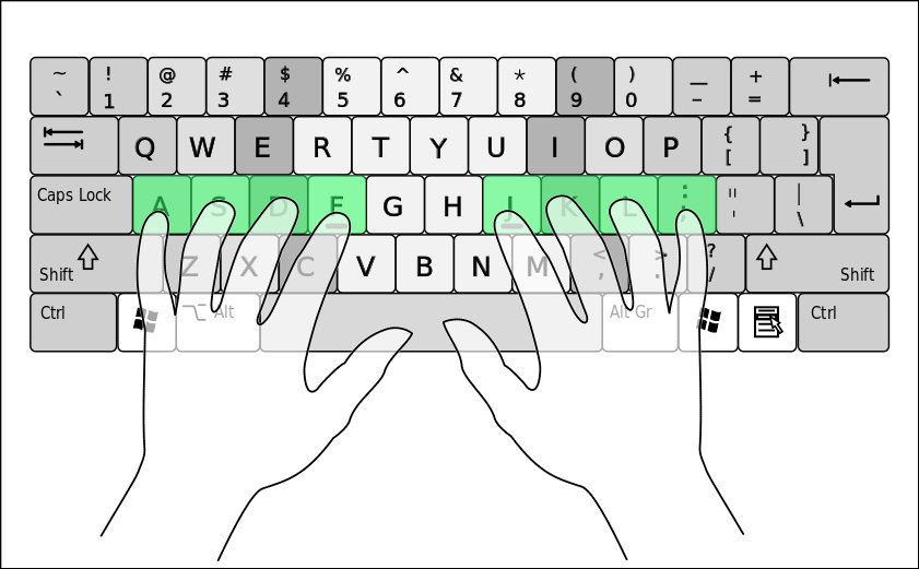 Computer clipart for kids keyboard posture png library download Computer clipart for kids keyboard posture - ClipartFest png library download