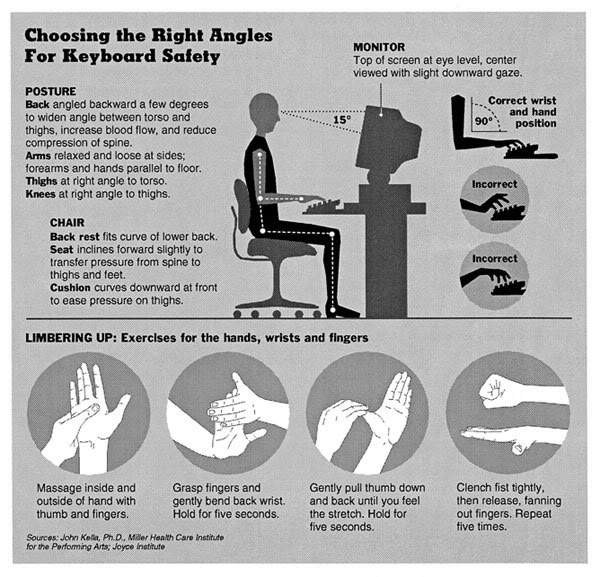 Computer clipart for kids keyboard posture png royalty free download 78 Best images about Keyboarding on Pinterest | Typing games, Word ... png royalty free download