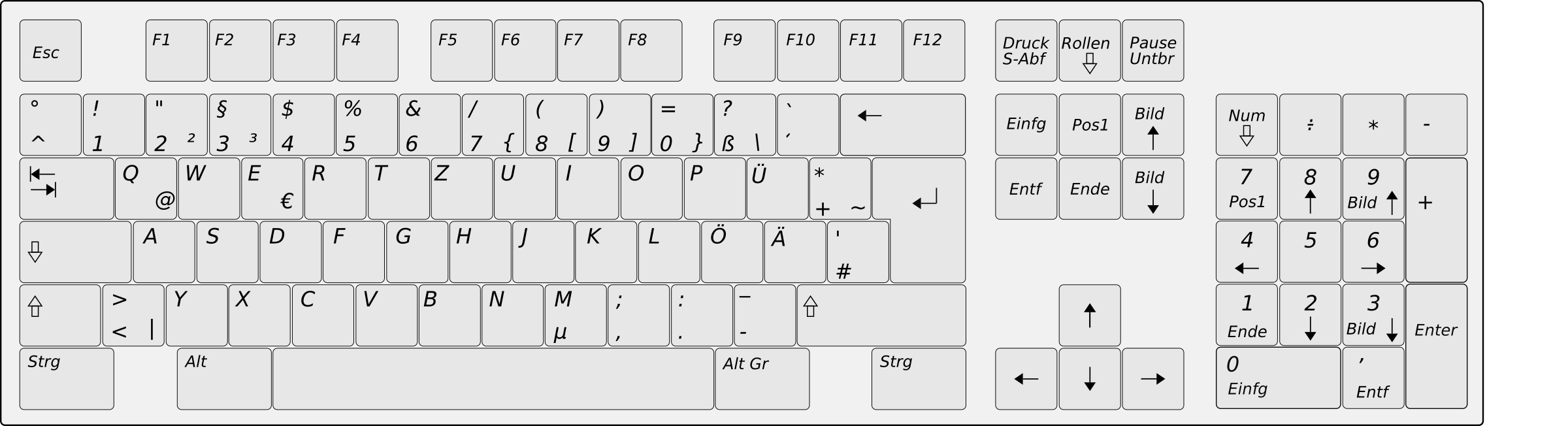 Computer keyboard clip art. Layout clipart of