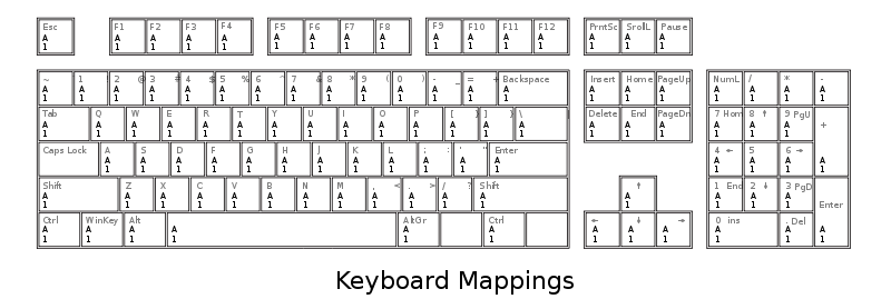 Computer keyboard clipart black and white. Outline clipartfest mappings