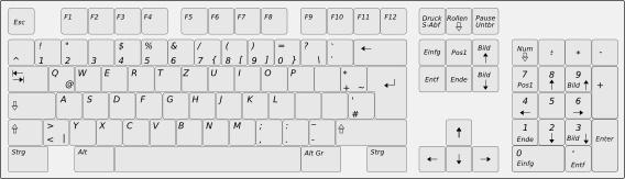 Computer keyboard clipart vector jpg download Computer Keyboard Layout De clip art Free vector in Open office ... jpg download