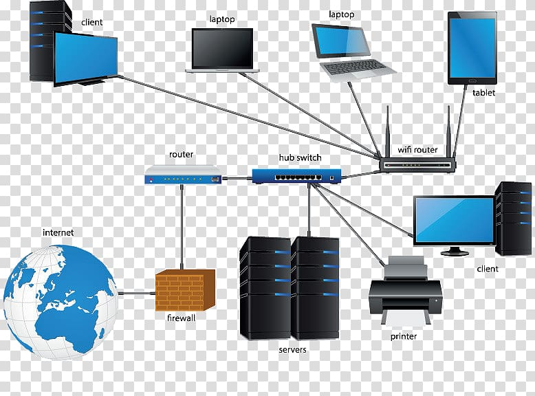 Computer networking clipart clipart free library Network system, Computer network diagram Local area network ... clipart free library