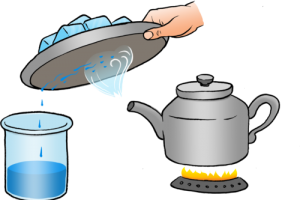 Condesnation clipart clip Condensation clipart 1 » Clipart Station clip