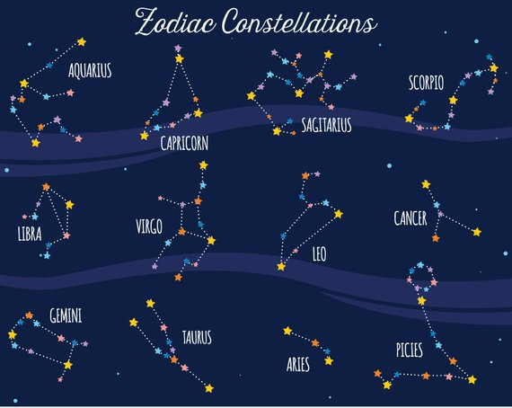 Contellation clipart svg free stock Zodiac Constellation Clipart, Horoscope, Astrology, Astronomy ... svg free stock
