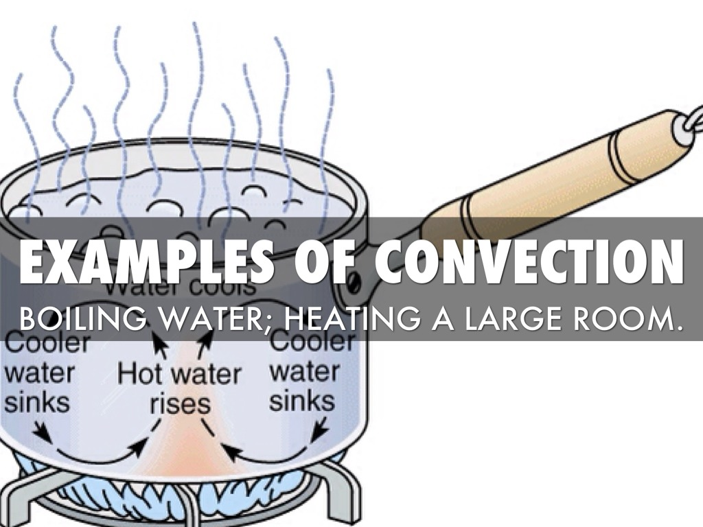 Convection examples graphic black and white Heat Presentation by talonwinkle graphic black and white