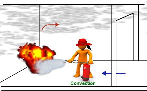 Convection examples transparent stock Examples of Convection Heat Transfer | TutorVista.com transparent stock