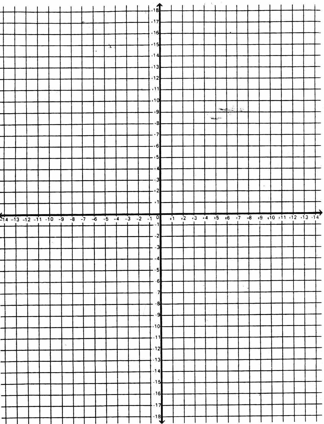 Coordinate grid clip art. Cartesian plane template origin
