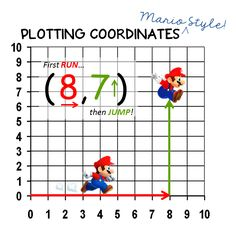 Points on a clipart. Coordinate plane clip art
