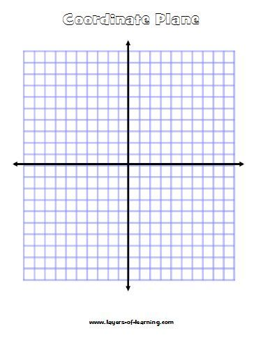 Cartesian template planes free. Coordinate plane clip art