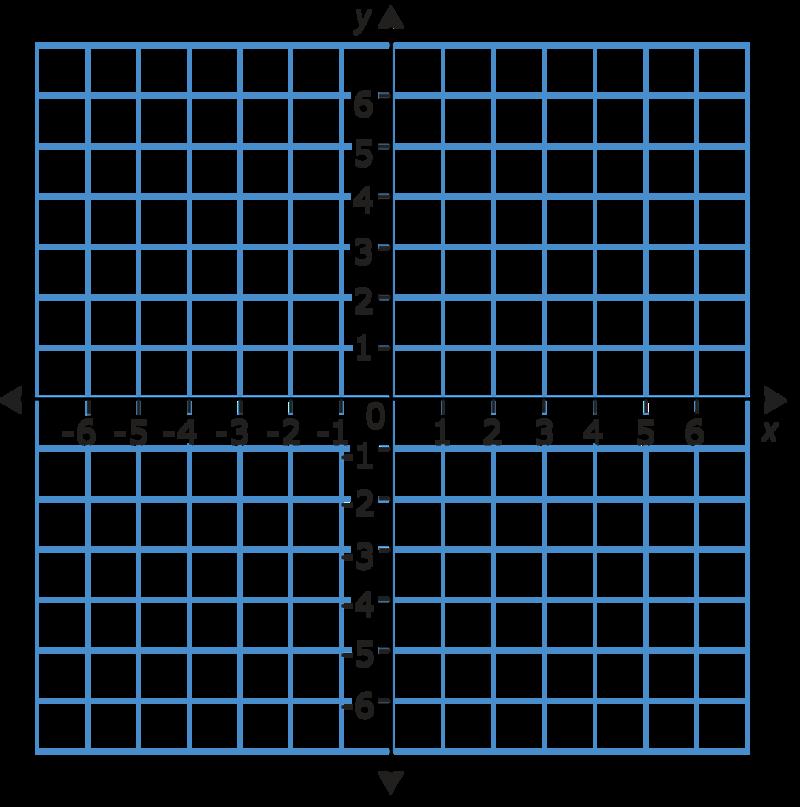 Coordinate plane clip art clipart transparent Points in the Coordinate Plane | CK-12 Foundation clipart transparent