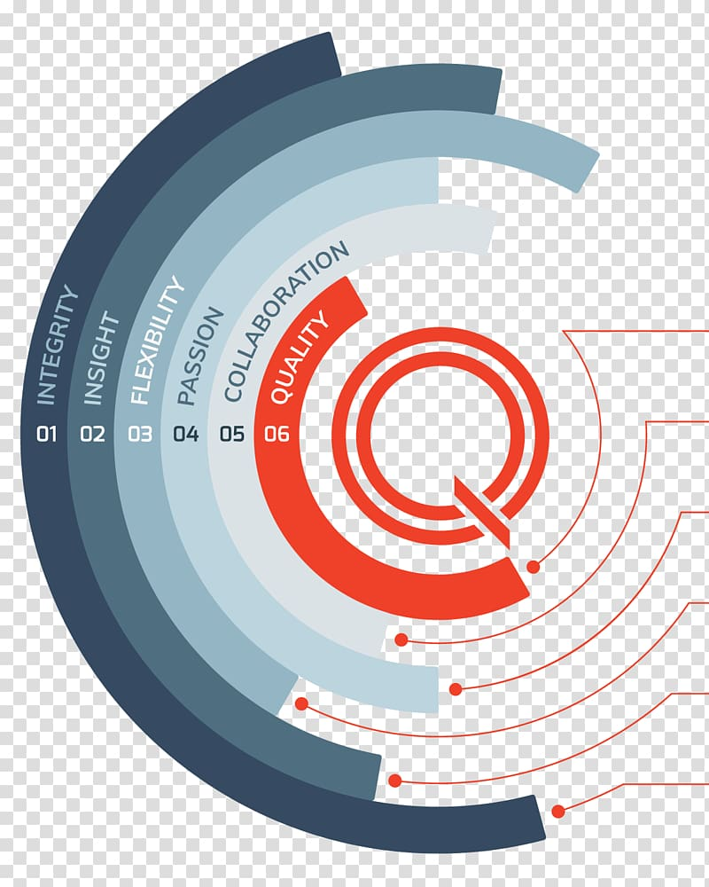 Core values clipart clip art black and white download Logo Graphic Designer Brand, core values transparent ... clip art black and white download