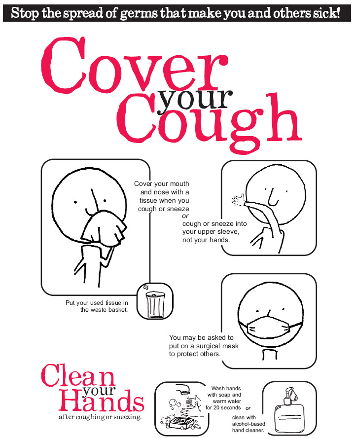 Cover your cough clipart picture free Breathe in, Breathe Out – When Things are Good or Bad   Learning ... picture free