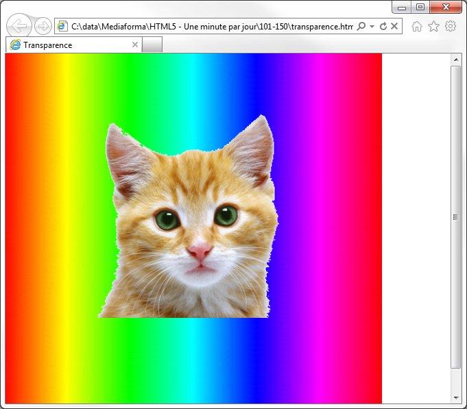 Creer image clipart transparente vector royalty free Créer une image GIF ou PNG transparente - Médiaforma vector royalty free