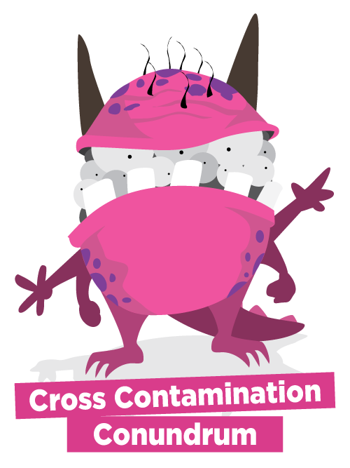 Cross contamination clipart svg black and white TALK CLEAN TO ME: Cross Contamination Conundrum svg black and white