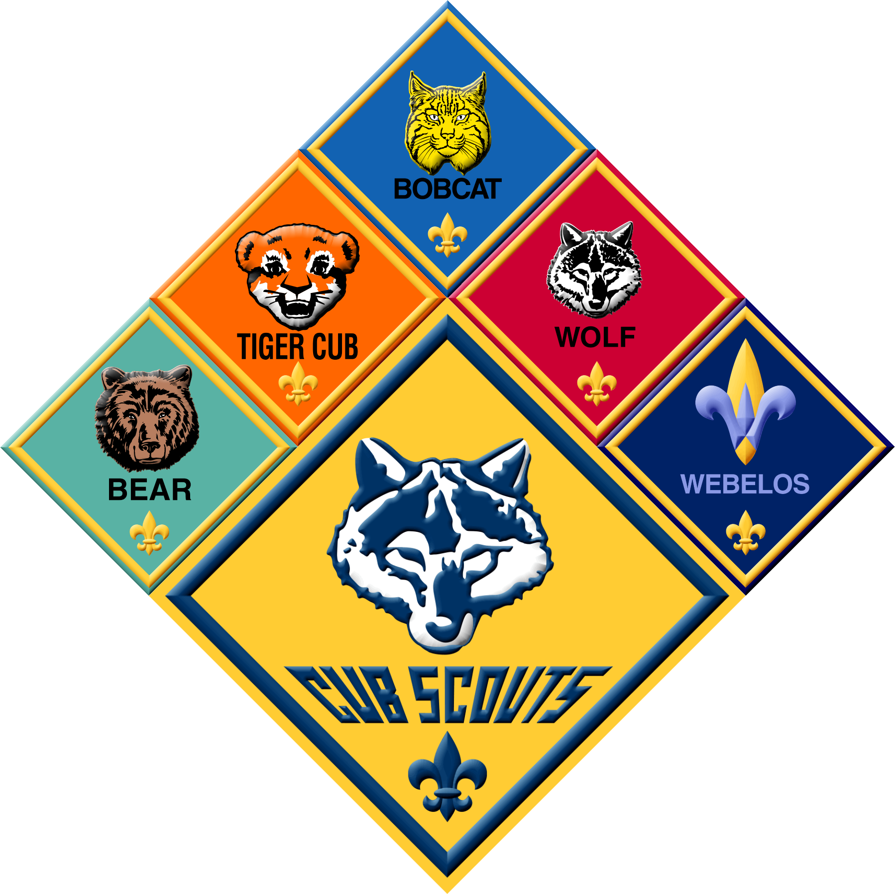 Tiger scout clipart free banner freeuse download Bobcat Clipart Cub Scout - Pencil And In C #79910 ... banner freeuse download
